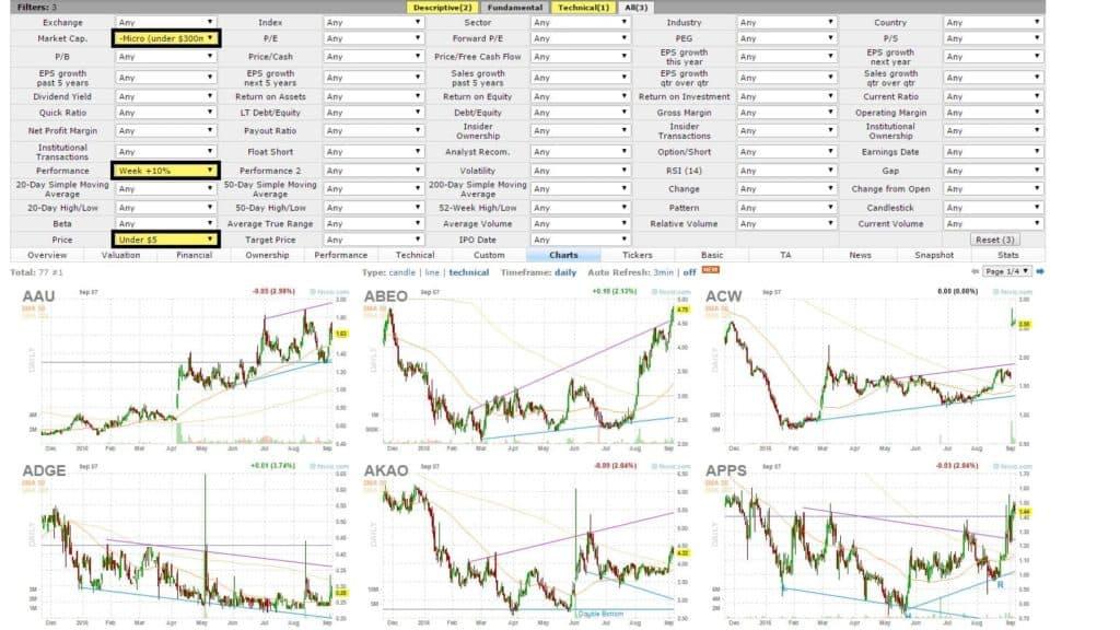 סורק מניות באתר פינפיז