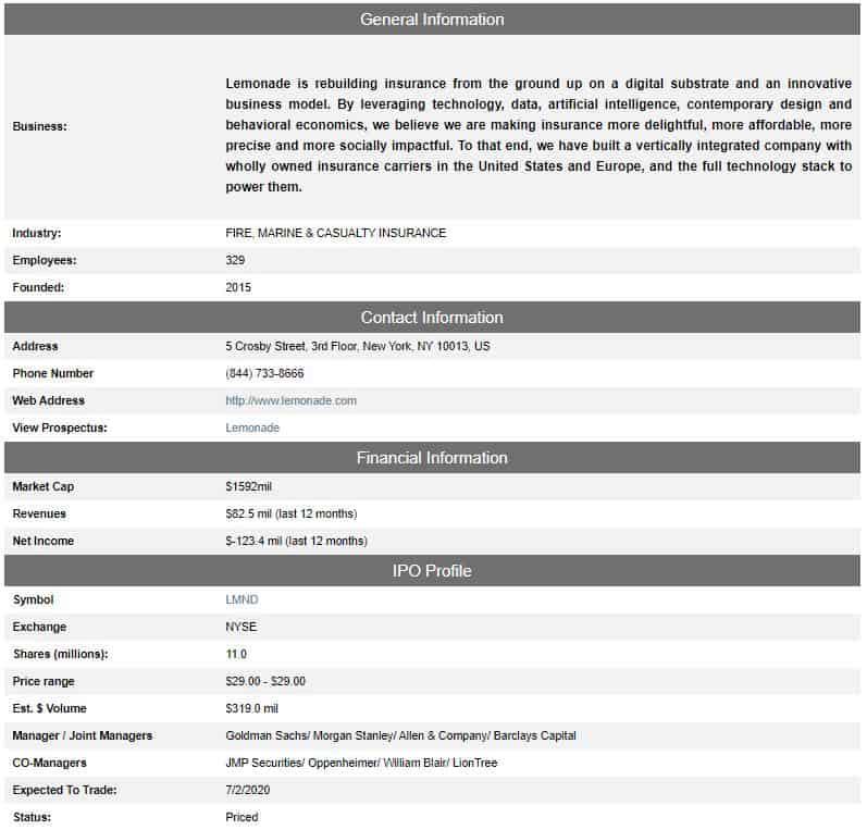 חברת לימונייד LMND , נתונים על החברה שנסחרת בבורסת ניו יורק NYSE