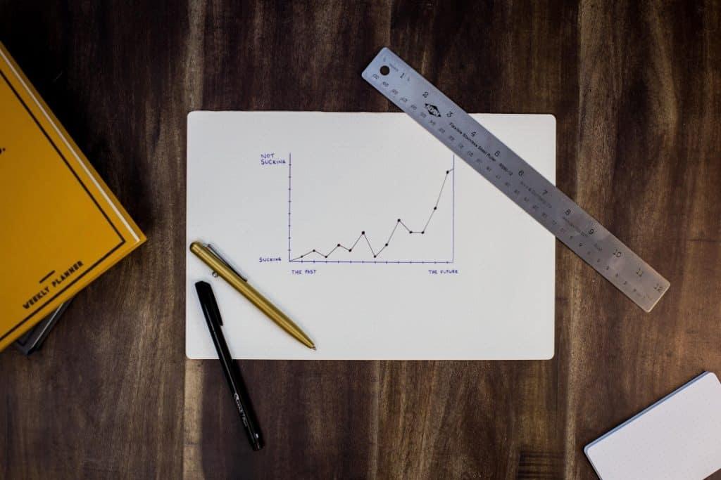 הכנה ליום המסחר בשוק ההון הוא מרכיב קריטי להצלחה